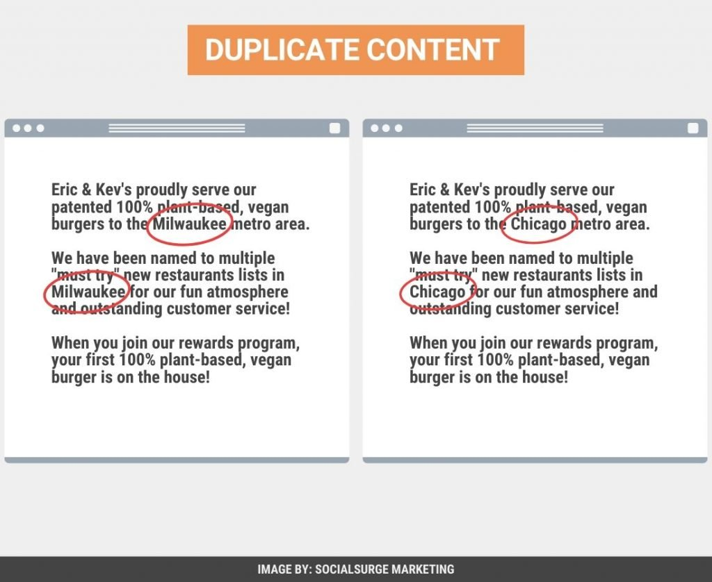 Example of duplicate content black-hat